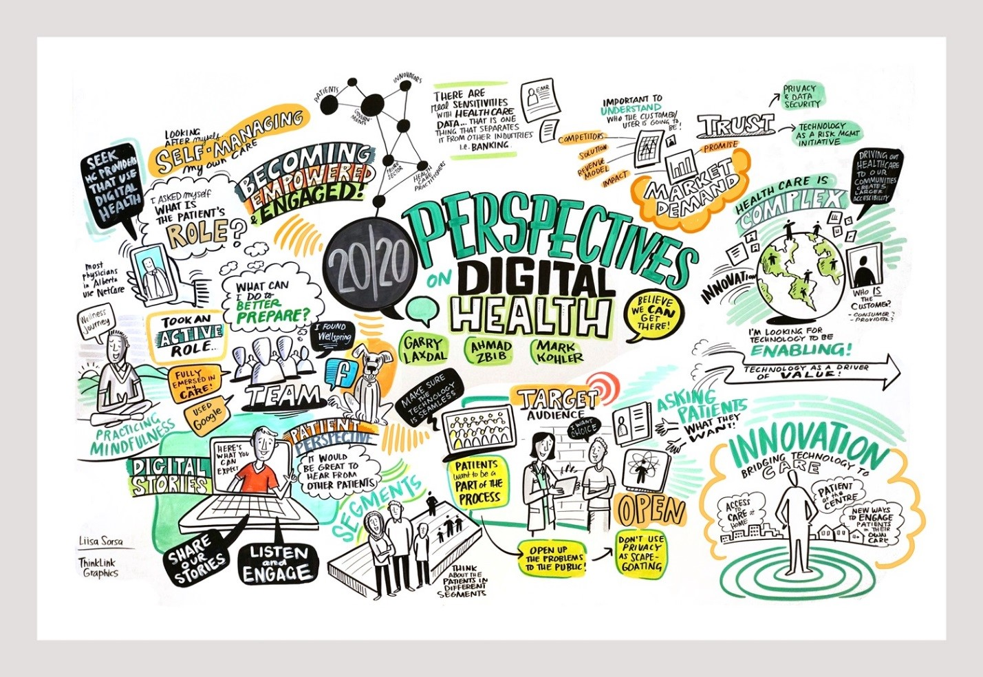 Perspectives on Digital Health